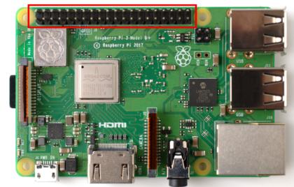 Raspberry Pi ports